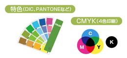 同じデータで印刷しているはずなのに…色が変わるのはなぜ?!