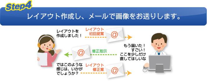 【Step.4】レイアウト作成し、メールで画像をお送りします。